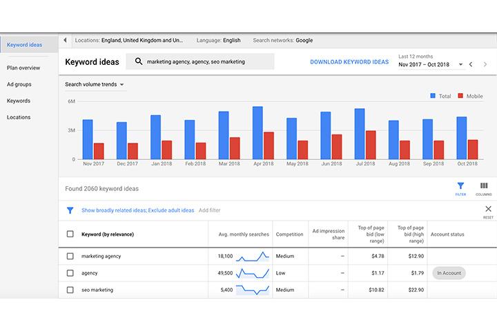 google-keyword-planner-2